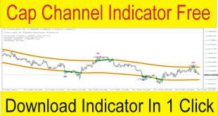 MT4 Cap Channel Indicator Free Download Tani Forex In Urdu