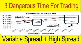 3 Dangerous Time For Trading | High and Low Spread timing tutorial
