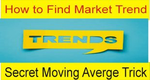 How To Find Market Trend Very Simple Way by Tani Forex