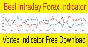 Best Forex Intraday Indicator | Vertex Free Download