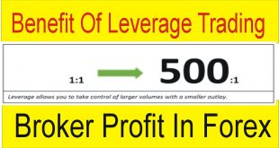 How Do Brokers Profit in Leverage Trading | 5 Question 5 Answers