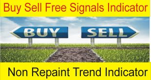 Best Forex Trend Non Repaint Buy Sell Signals Indicator Free Download