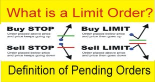 What is a limit order | Definition of Pending Order in Urdu