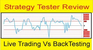 Differnce Between Strategy Tester And Live Trading