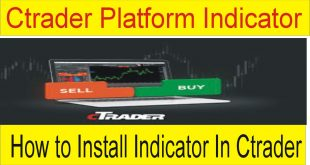 How to Install Indicator in Ctrader Forex Trading Platform