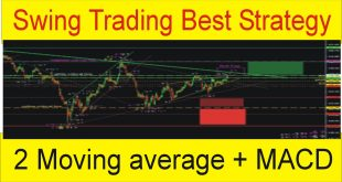 Swing Trading Moving average & MACD Indicator Strategy