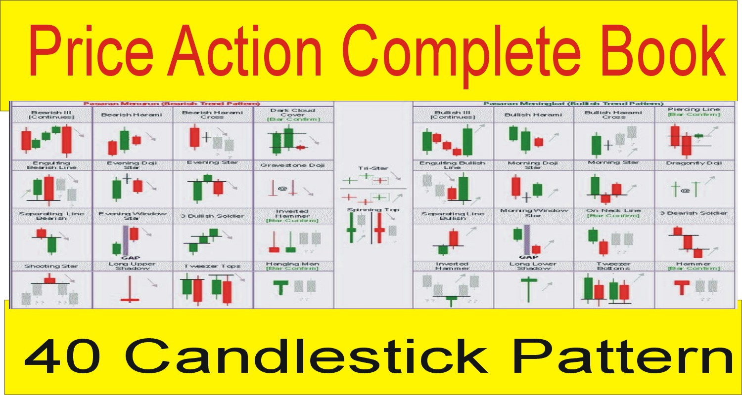 Complete Price Action 40 Candlestick Pattern Book - Tani Forex