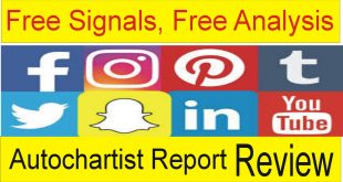 Autochartist Report Review | OctaFx Forex Trading Analysis & Free Signal