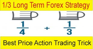 1/3 Very Profitable Price Action Forex Trading Strategy