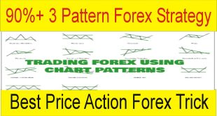 90%+ Win 3 Pattern Price Action Forex Trading Strategy