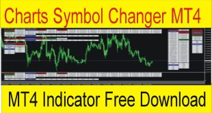 Charts Symbol Changer MT4 Indicator Free Download