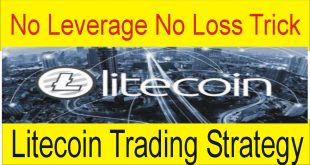No leverage No loss One Time Forex Trading Strategy