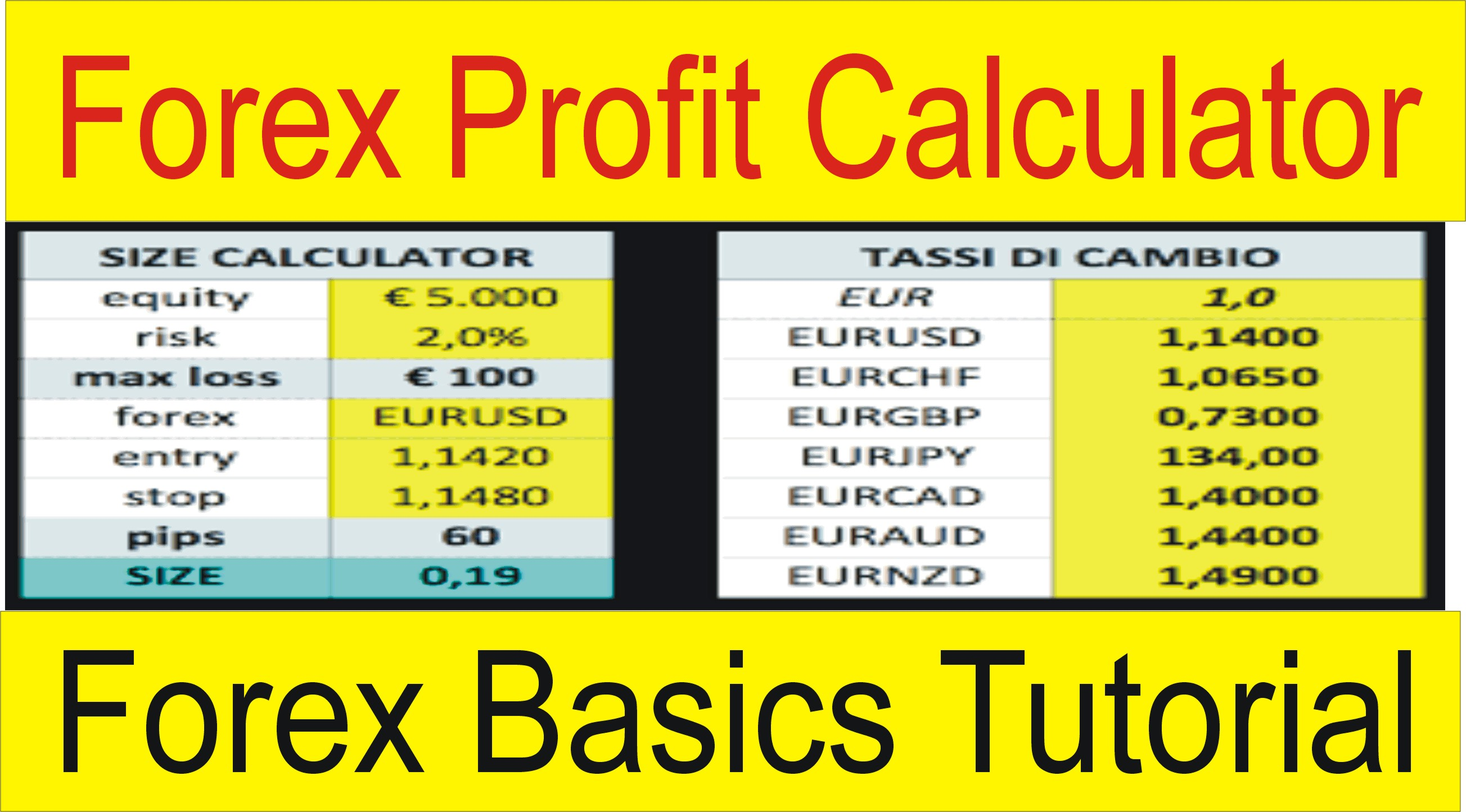 Forex Profit Calculator | TaniForex profit and Loss