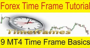 What does the different time frames of Forex TaniForex basics tutorial in Hindi and Urdu.