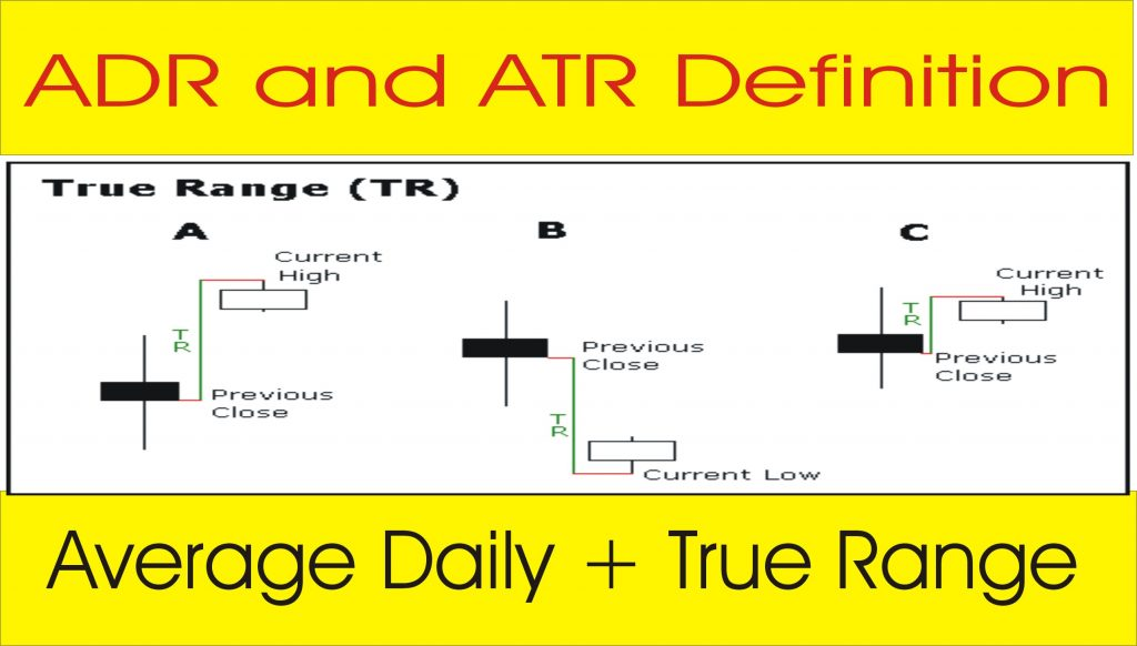 Adr forex meaning