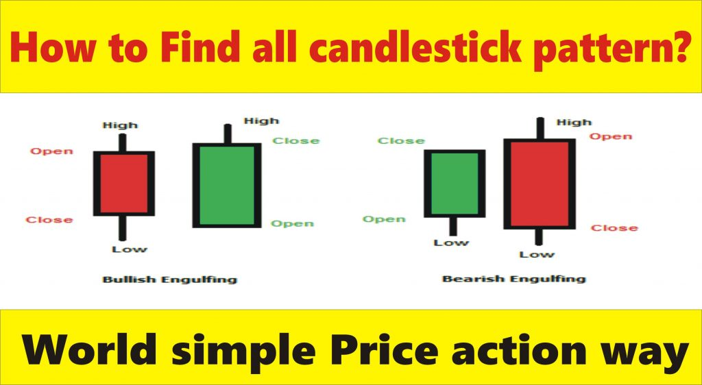 How to find all candlestick patterns in 30 seconds Tani Forex in Hindi Urdu