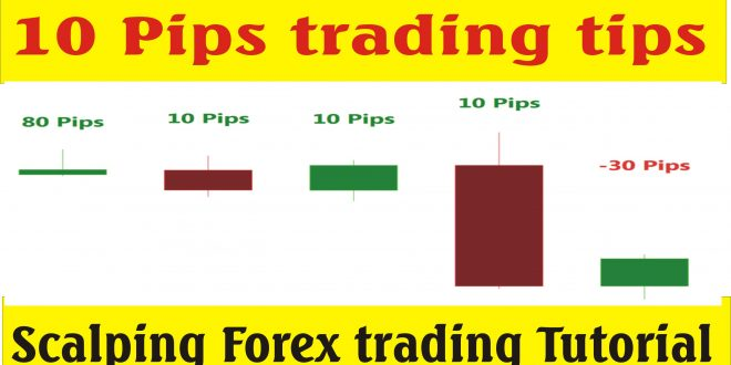 forex trading tutorial