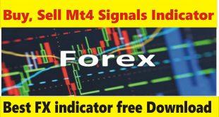 Forex Indicators Archives - Tani Forex
