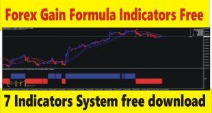 Forex gain formula