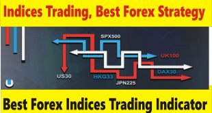 trading gratuit forex modal tupa